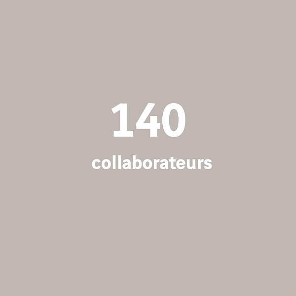 140 collaborateurs 2020