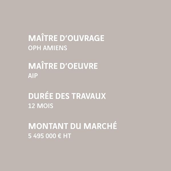 Infos Amiens Carvin Hénocque 106 logements collectifs