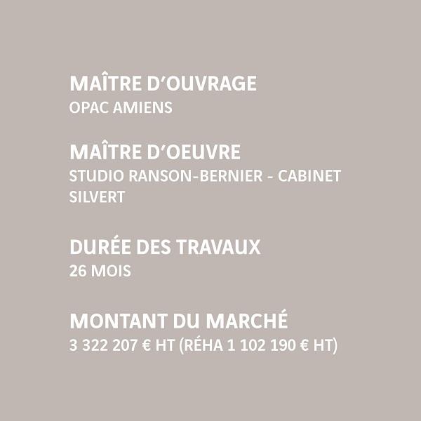 Infos Amiens Rue Cagnard 36 34 logements