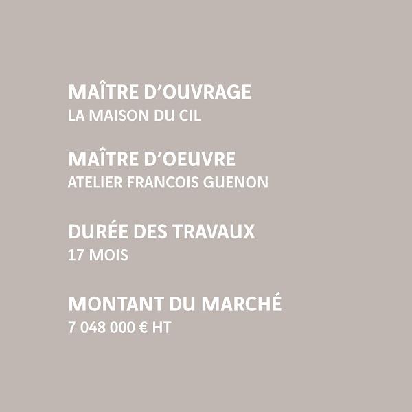 Infos Dugny Rue Lorenzi 69 logements