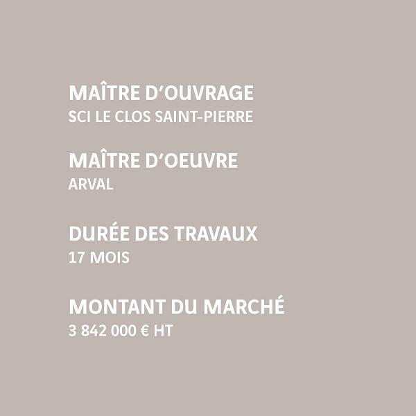 Infos Jaux Le Clos Saint-Pierre 46 logements