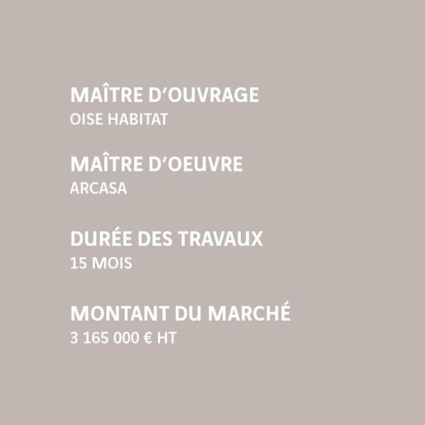 Infos Rantigny 31 logements sociaux